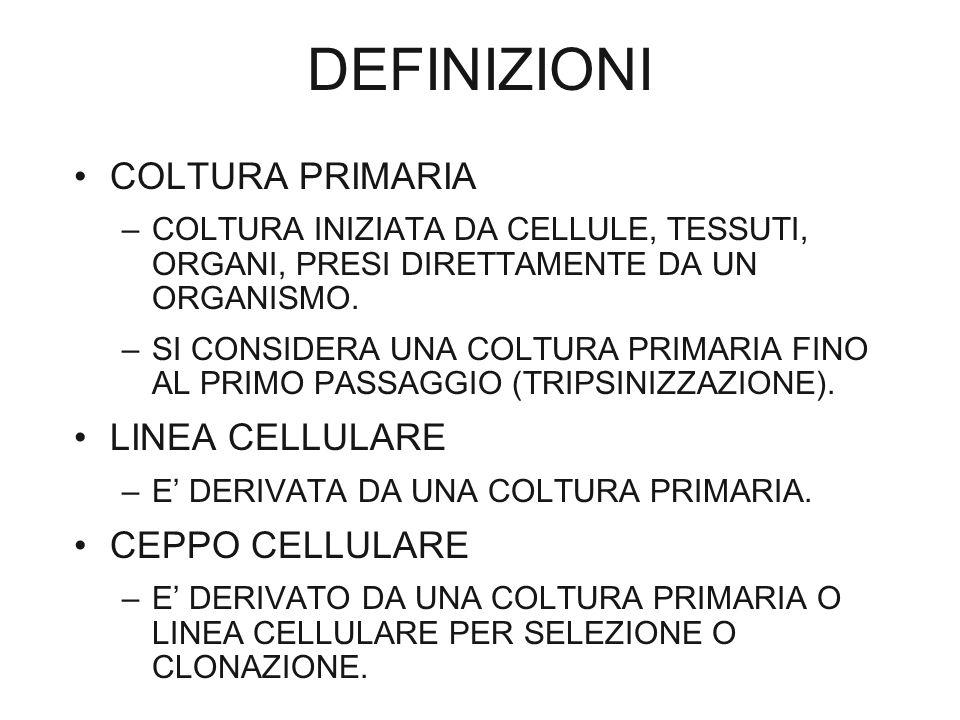 DEFINIZIONI COLTURA PRIMARIA –COLTURA INIZIATA DA CELLULE, TESSUTI, ORGANI, PRESI DIRETTAMENTE DA UN ORGANISMO. –SI CONSIDERA UNA COLTURA PRIMARIA FIN