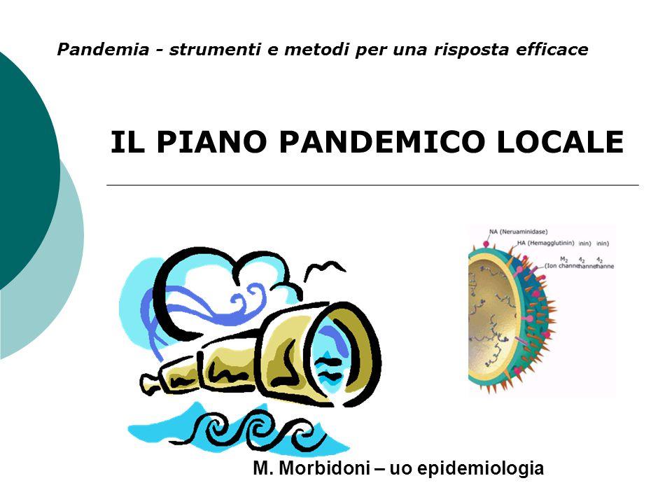 Pandemia - strumenti e metodi per una risposta efficace IL PIANO PANDEMICO LOCALE M.