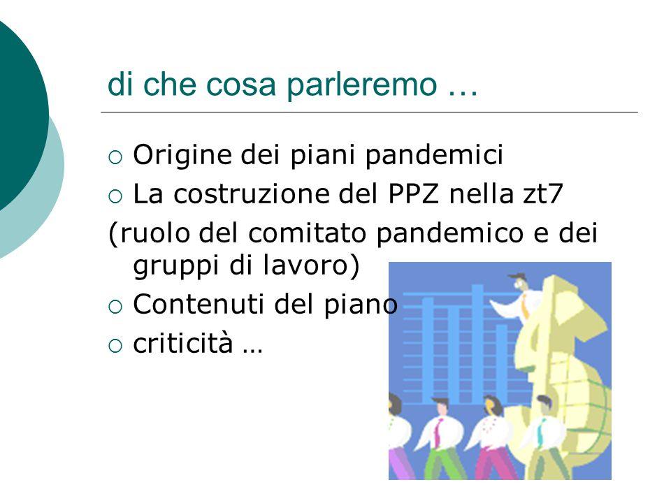 di che cosa parleremo …  Origine dei piani pandemici  La costruzione del PPZ nella zt7 (ruolo del comitato pandemico e dei gruppi di lavoro)  Contenuti del piano  criticità …