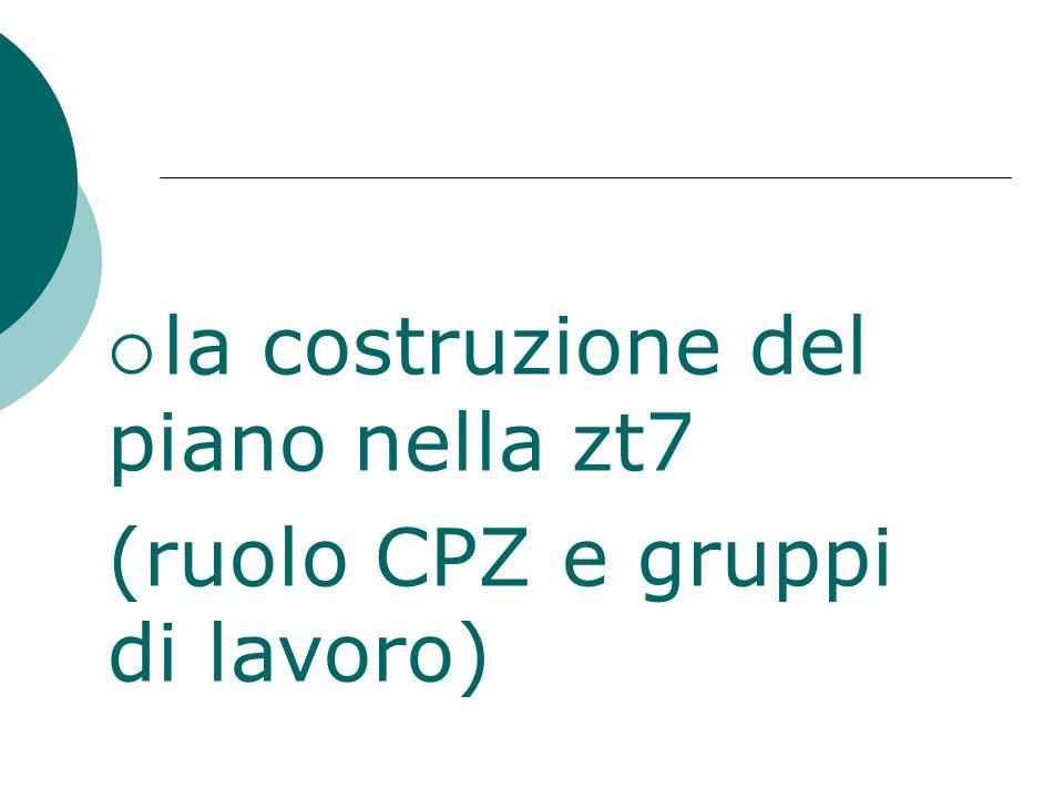  la costruzione del piano nella zt7 (ruolo CPZ e gruppi di lavoro)