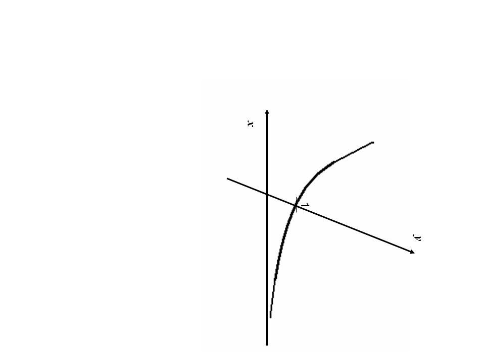 x y 1