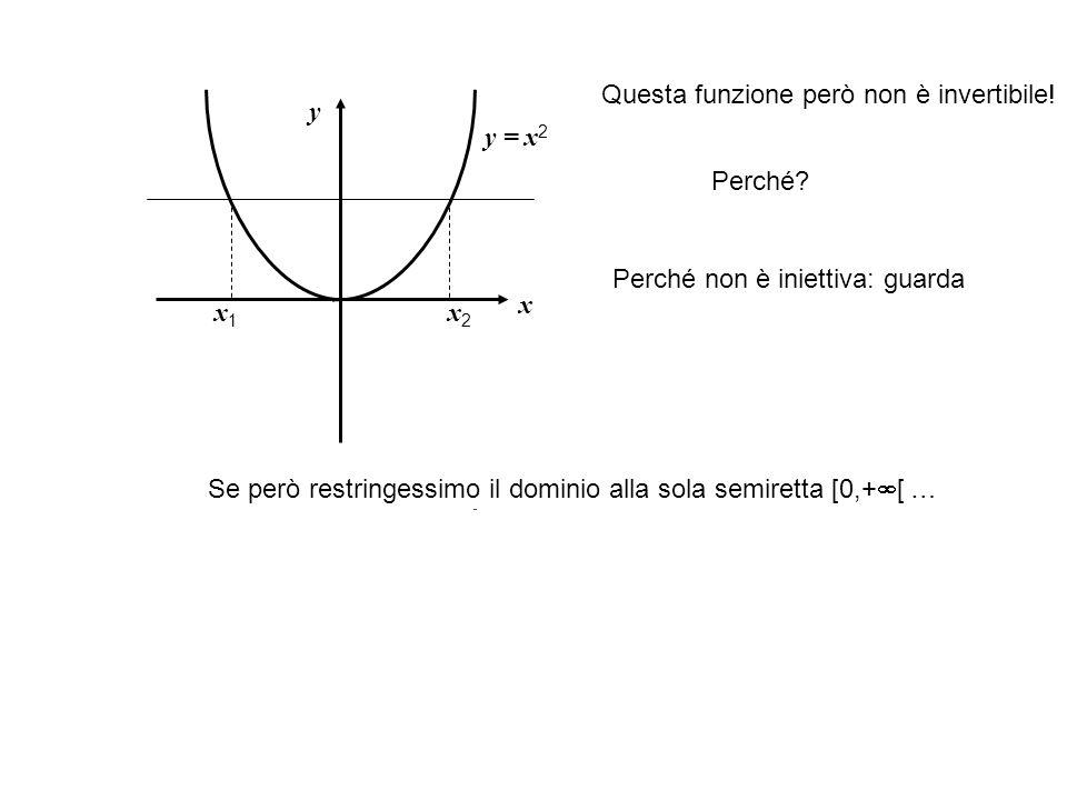 x y y = x 2 Questa funzione però non è invertibile.