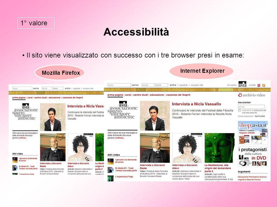 Accessibilità Il sito viene visualizzato con successo con i tre browser presi in esame: Mozilla Firefox Internet Explorer 1° valore