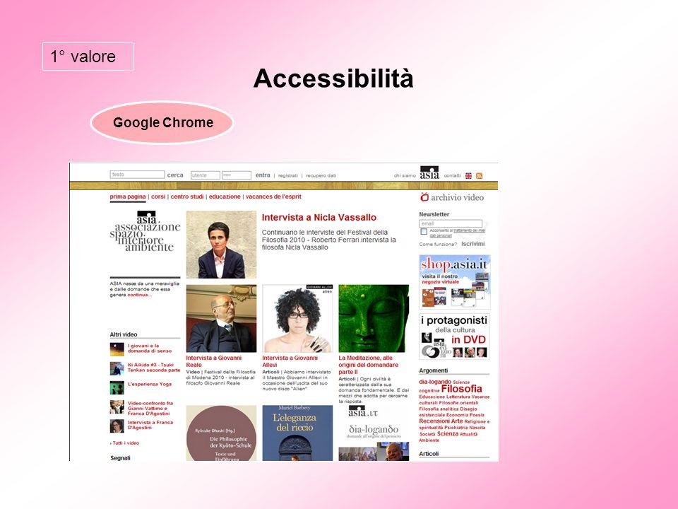 Google Chrome Accessibilità 1° valore