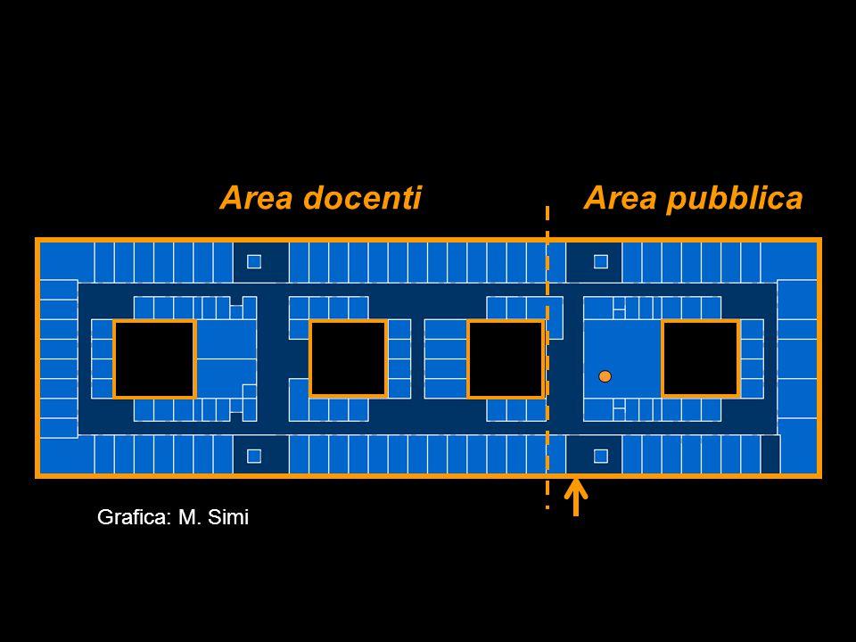 Area pubblicaArea docenti Grafica: M. Simi