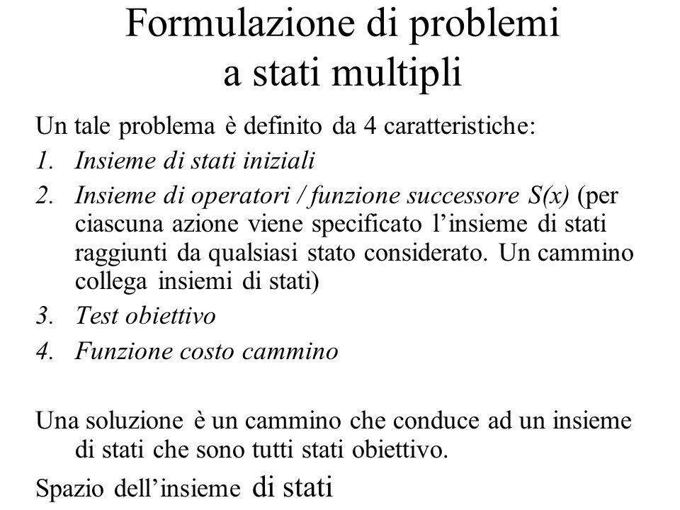 Formulazione di problemi a stati multipli Un tale problema è definito da 4 caratteristiche: 1.Insieme di stati iniziali 2.Insieme di operatori / funzione successore S(x) (per ciascuna azione viene specificato l'insieme di stati raggiunti da qualsiasi stato considerato.