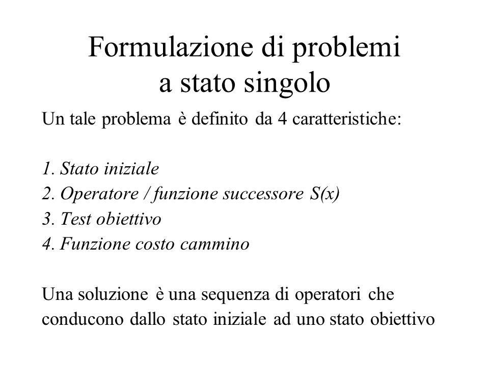 Formulazione di problemi a stato singolo Un tale problema è definito da 4 caratteristiche: 1.Stato iniziale 2.Operatore / funzione successore S(x) 3.Test obiettivo 4.Funzione costo cammino Una soluzione è una sequenza di operatori che conducono dallo stato iniziale ad uno stato obiettivo