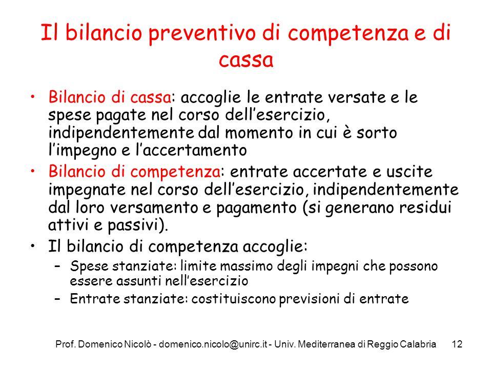 Prof. Domenico Nicolò - domenico.nicolo@unirc.it - Univ. Mediterranea di Reggio Calabria13 Esempio