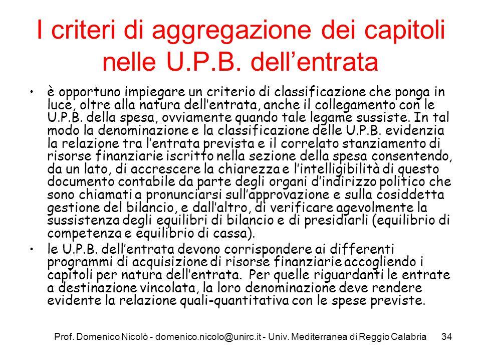 Prof. Domenico Nicolò - domenico.nicolo@unirc.it - Univ. Mediterranea di Reggio Calabria35
