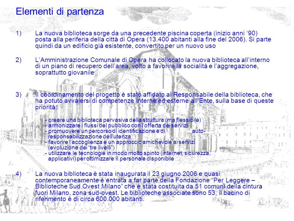 Elementi di partenza 1)La nuova biblioteca sorge da una precedente piscina coperta (inizio anni '90) posta alla periferia della città di Opera (13.400 abitanti alla fine del 2006).