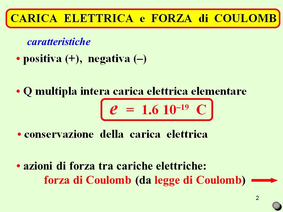 2  azioni di forza tra cariche elettriche: forza di Coulomb (da legge di Coulomb) caratteristiche