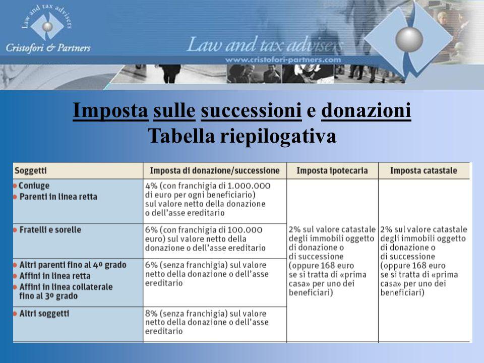 Imposta sulle successioni e donazioni Tabella riepilogativa