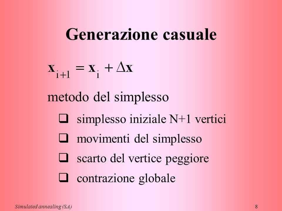 8 Generazione casuale metodo del simplesso  simplesso iniziale N+1 vertici  movimenti del simplesso  scarto del vertice peggiore  contrazione glob