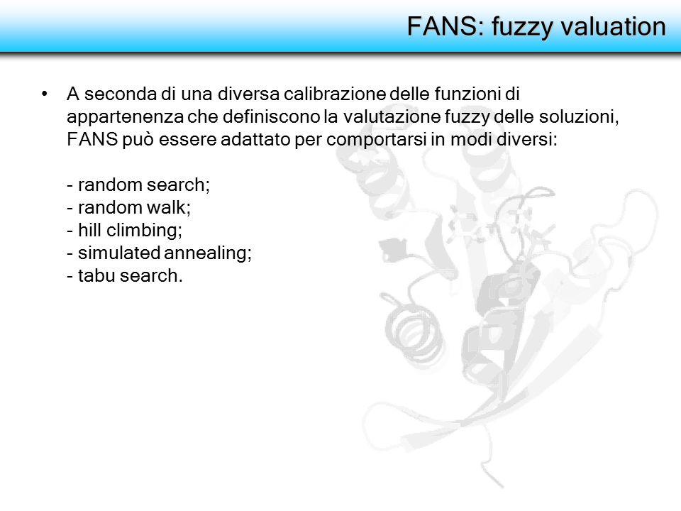 FANS: fuzzy valuation A seconda di una diversa calibrazione delle funzioni di appartenenza che definiscono la valutazione fuzzy delle soluzioni, FANS