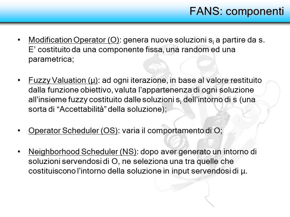 FANS: componenti Modification Operator (O): genera nuove soluzioni s i a partire da s. E' costituito da una componente fissa, una random ed una parame