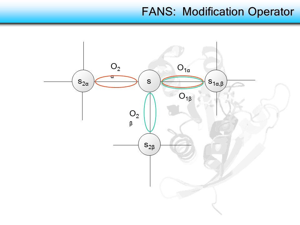 FANS: Modification Operator ss1α,βs1α,β s2βs2β O1αO1α O2βO2β s2αs2α O2αO2α O1βO1β