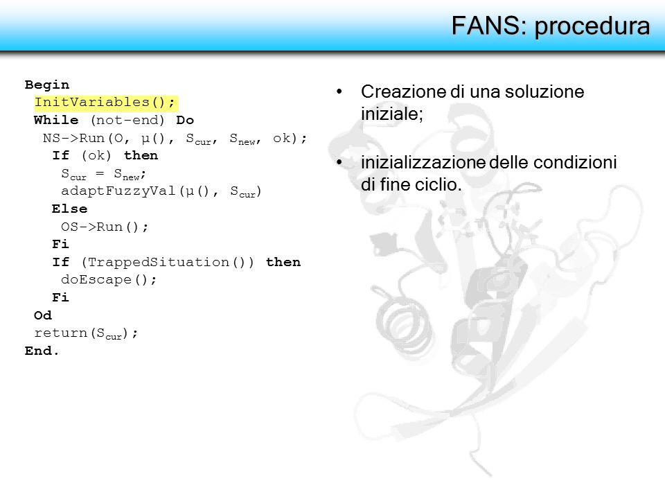 FANS: procedura Creazione di una soluzione iniziale; inizializzazione delle condizioni di fine ciclio. Begin InitVariables(); While (not-end) Do NS->R