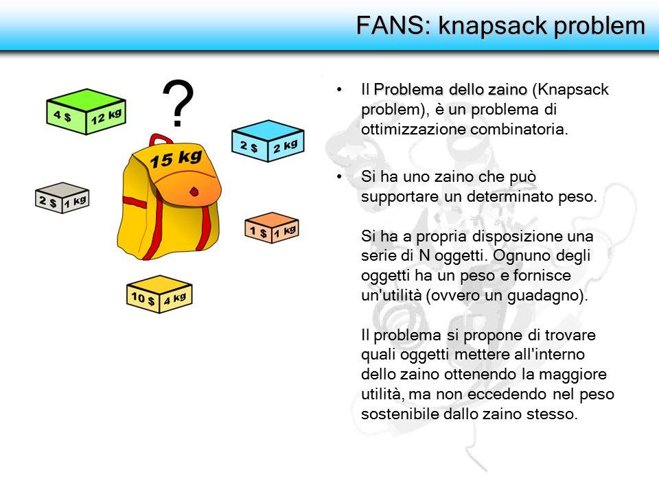 FANS: knapsack problem Problema dello zainoIl Problema dello zaino (Knapsack problem), è un problema di ottimizzazione combinatoria. Si ha uno zaino c