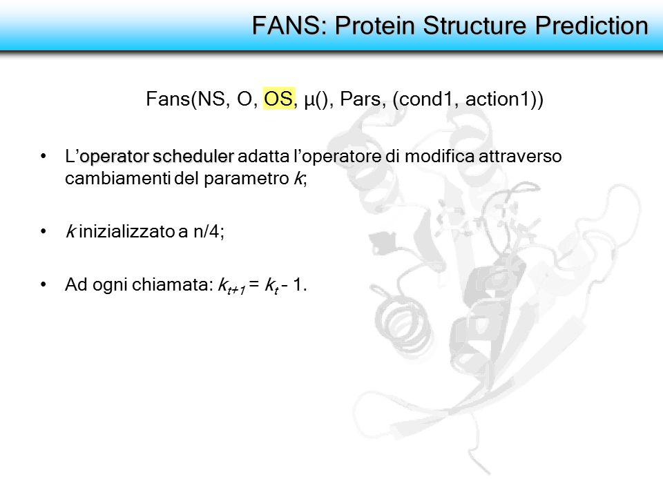 FANS: Protein Structure Prediction operator schedulerL'operator scheduler adatta l'operatore di modifica attraverso cambiamenti del parametro k; k ini
