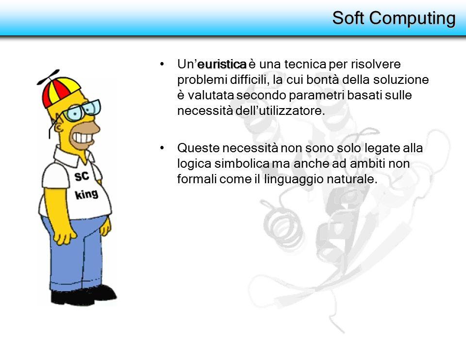 Soft Computing euristicaUn'euristica è una tecnica per risolvere problemi difficili, la cui bontà della soluzione è valutata secondo parametri basati