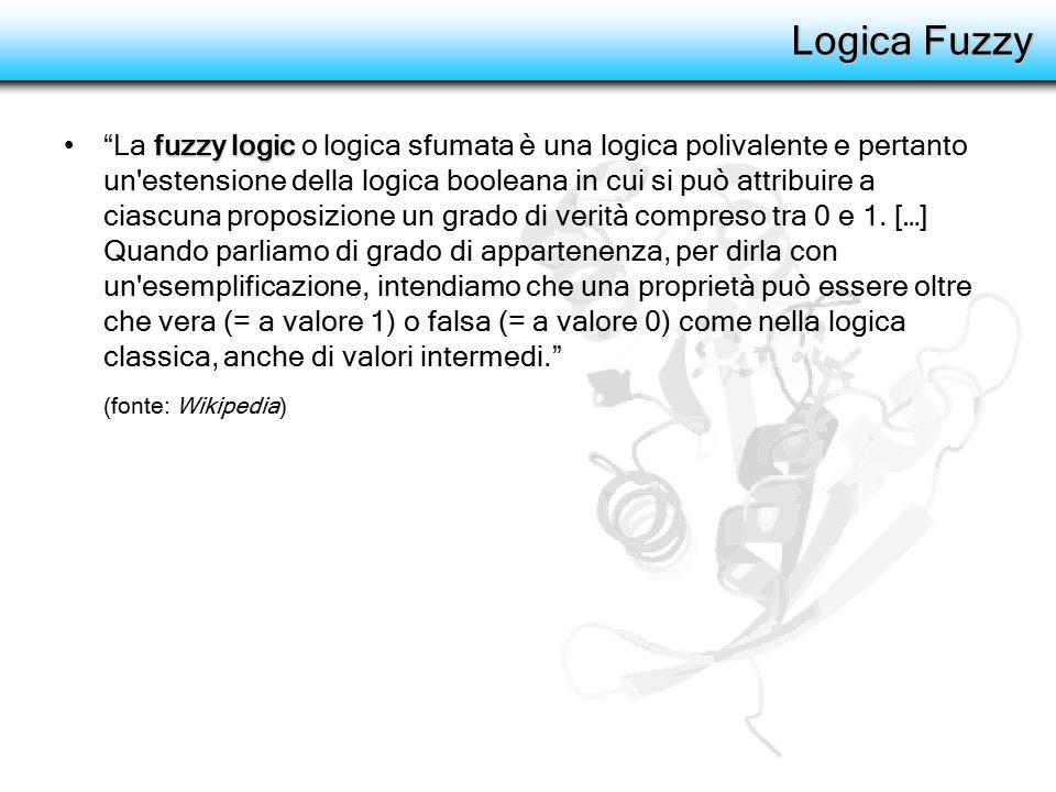 Logica Fuzzy: esempio Logica dicotomica 10 20 30 40 50 60 70 80 90 Bambino AdolescenteAdolescente Giovane Mezza etàSu d'etàAnziano 1 0 anni Sopra media