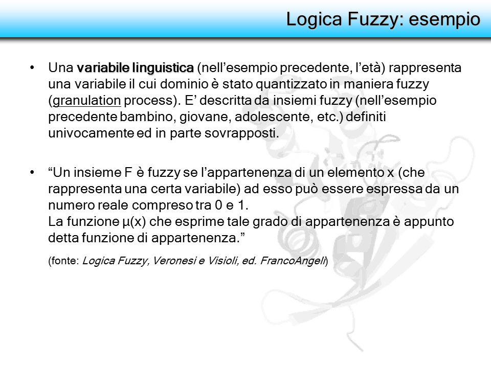 Logica Fuzzy: esempio variabile linguisticaUna variabile linguistica (nell'esempio precedente, l'età) rappresenta una variabile il cui dominio è stato