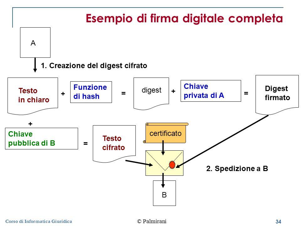 35 © Palmirani Corso di Informatica Giuridica Esempio di firma digitale completa (ii) DB certificatore Testo cifrato = Chiave pubblica di A + Digest 3.