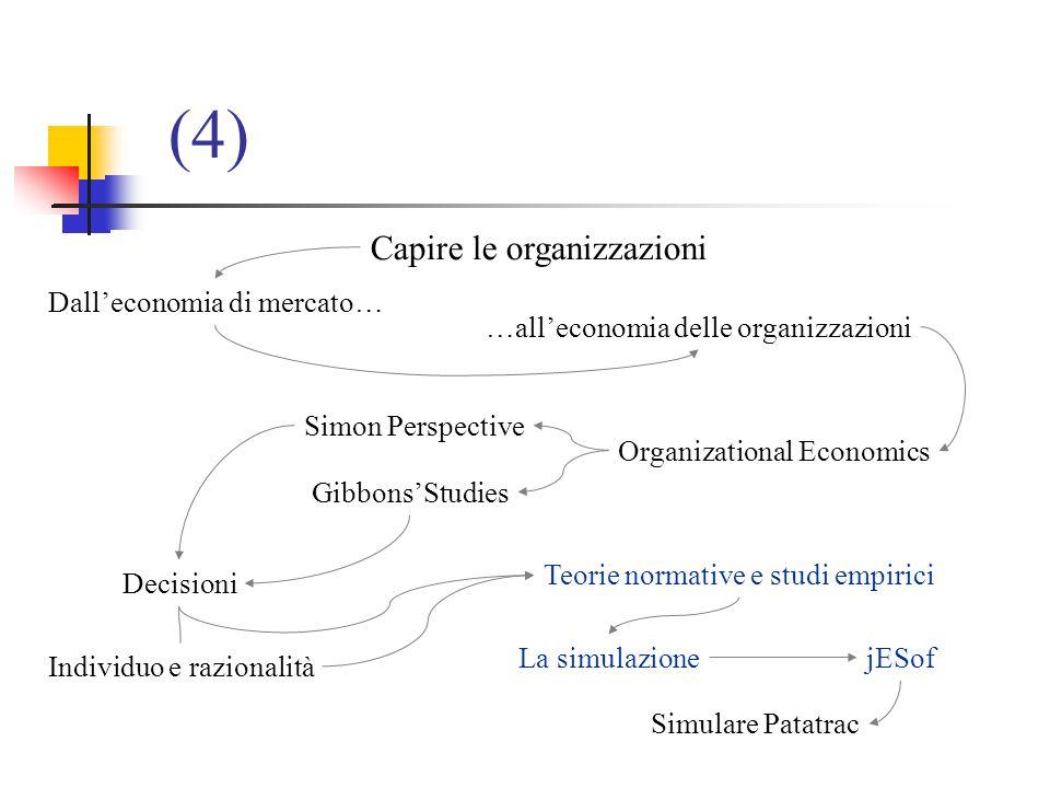 Capire le organizzazioni (4) Dall'economia di mercato… …all'economia delle organizzazioni Organizational Economics Simon Perspective Gibbons'Studies Decisioni Individuo e razionalità Teorie normative e studi empirici La simulazionejESof Simulare Patatrac