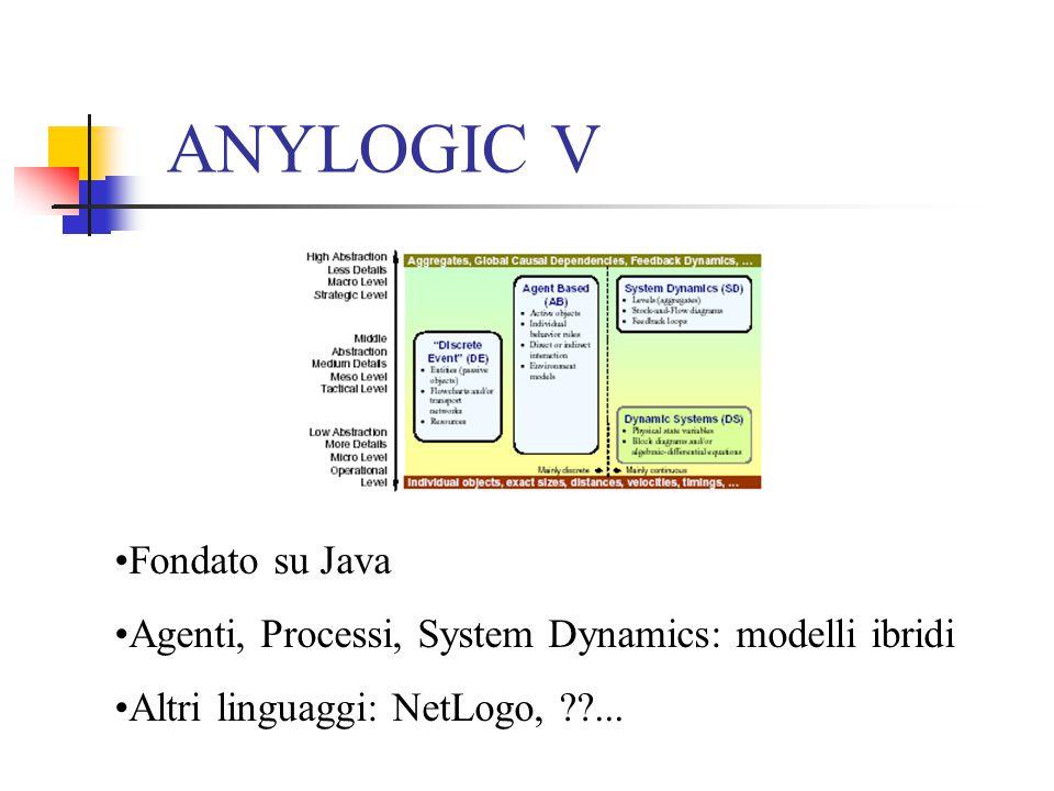 ANYLOGIC V Fondato su Java Agenti, Processi, System Dynamics: modelli ibridi Altri linguaggi: NetLogo, ??...