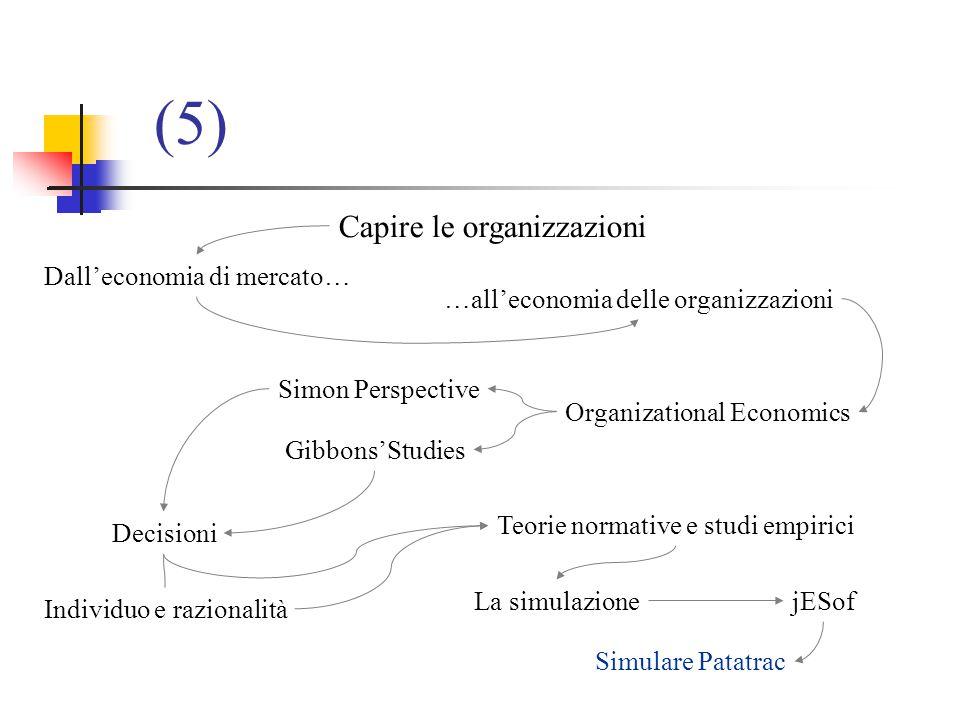 Capire le organizzazioni (5) Dall'economia di mercato… …all'economia delle organizzazioni Organizational Economics Simon Perspective Gibbons'Studies Decisioni Individuo e razionalità Teorie normative e studi empirici La simulazionejESof Simulare Patatrac