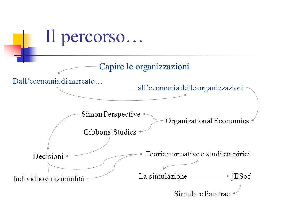 Capire le organizzazioni Il percorso… Dall'economia di mercato… …all'economia delle organizzazioni Organizational Economics Simon Perspective Gibbons'Studies Decisioni Individuo e razionalità Teorie normative e studi empirici La simulazionejESof Simulare Patatrac