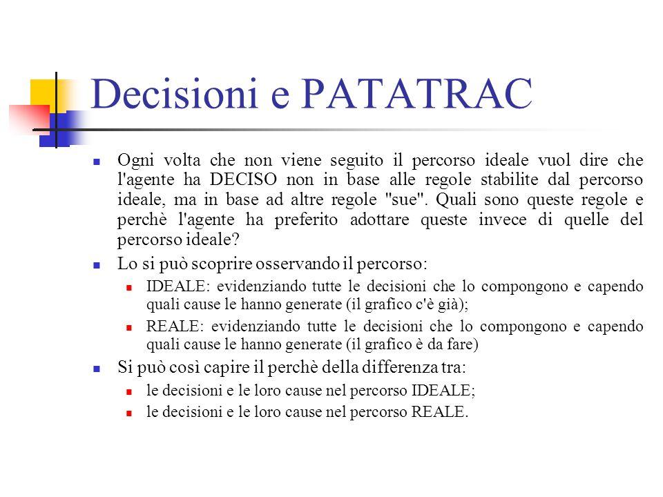 Decisioni e PATATRAC Ogni volta che non viene seguito il percorso ideale vuol dire che l agente ha DECISO non in base alle regole stabilite dal percorso ideale, ma in base ad altre regole sue .