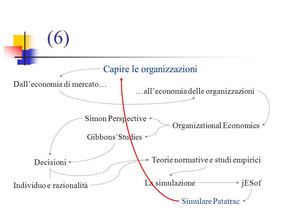 Capire le organizzazioni (6) Dall'economia di mercato… …all'economia delle organizzazioni Organizational Economics Simon Perspective Gibbons'Studies Decisioni Individuo e razionalità Teorie normative e studi empirici La simulazionejESof Simulare Patatrac