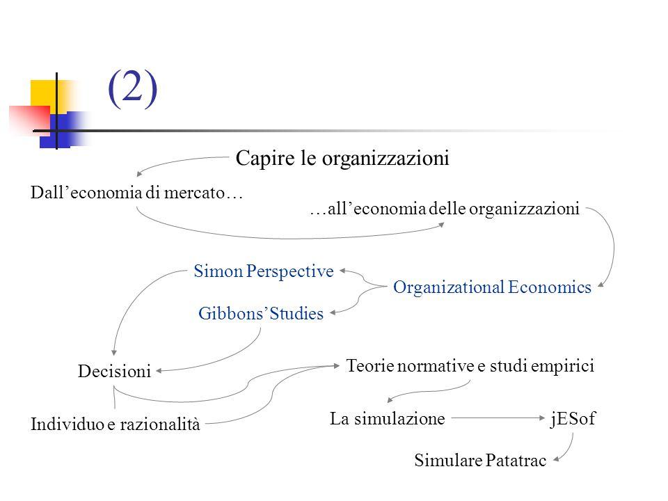 Capire le organizzazioni (2) Dall'economia di mercato… …all'economia delle organizzazioni Organizational Economics Simon Perspective Gibbons'Studies Decisioni Individuo e razionalità Teorie normative e studi empirici La simulazionejESof Simulare Patatrac