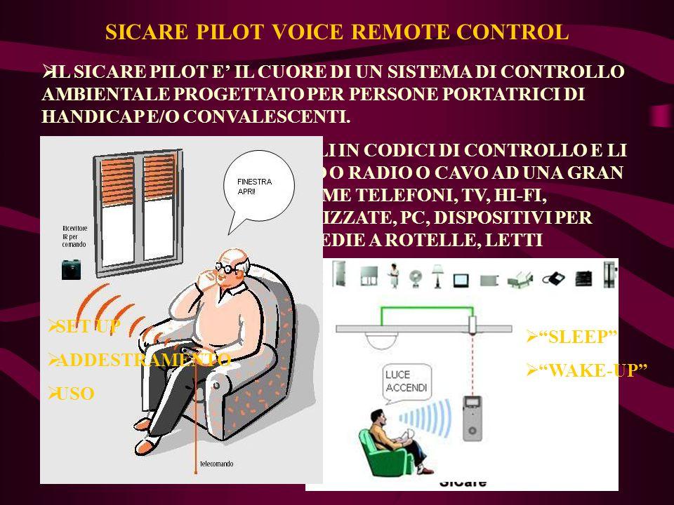 SICARE PILOT VOICE REMOTE CONTROL  IL SICARE PILOT E' IL CUORE DI UN SISTEMA DI CONTROLLO AMBIENTALE PROGETTATO PER PERSONE PORTATRICI DI HANDICAP E/O CONVALESCENTI.