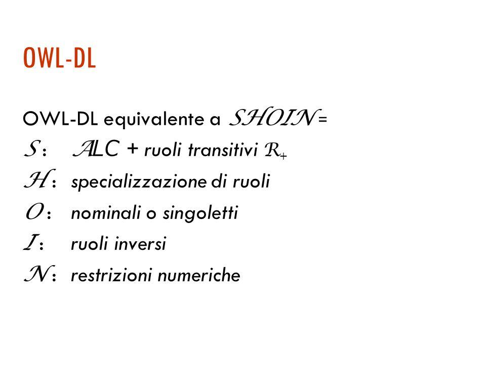 Altri costrutti H : assiomi di inclusione tra ruoli I |= R S sse R I  S I Q : restrizioni numeriche qualificate (  n R.C ) I = {a   I  |{ b  (a, b)  R I  b  C I }|  n} (  n R.C ) I = {a   I  |{ b  (a, b)  R I  b  C I }|  n} O : nominali (singoletti); { a } I = { a I } I : ruolo inverso, ( R - ) I = { (a, b)  (b, a)  R I } F : ruolo funzionale I |= fun(F) sse  x,y,z (x,y)  F I  (x,z)  F I  y=z R + : ruolo transitivo ( R + ) I = { (a, b)  c tale che (a, c)  R I  (c, b)  R I } S : ALC + R +