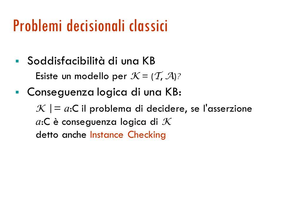 Considerazioni: DL espressive e decidibili  ALC è PSPACE con espansione incrementale di T  ALC = ALUE (unione è fonte di complessità)  ALCNR = ALC + restrizioni numeriche e congiunzione di ruoli è decidibile in PSPACE  ALC è EXPTIME nel caso di T ciclica.