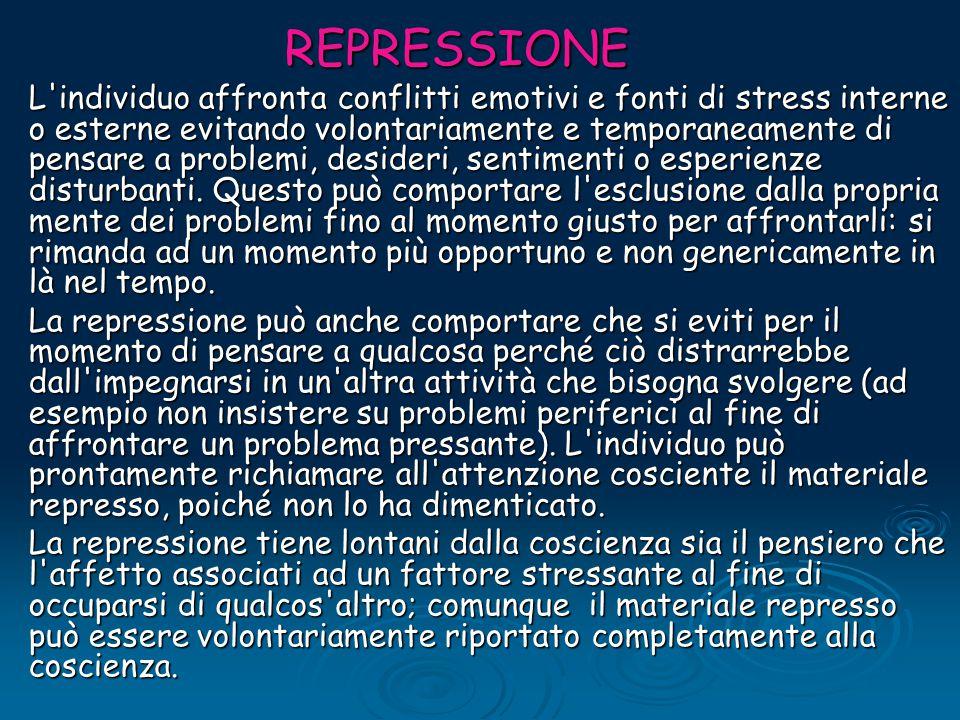 REPRESSIONE L'individuo affronta conflitti emotivi e fonti di stress interne o esterne evitando volontariamente e temporaneamente di pensare a problem