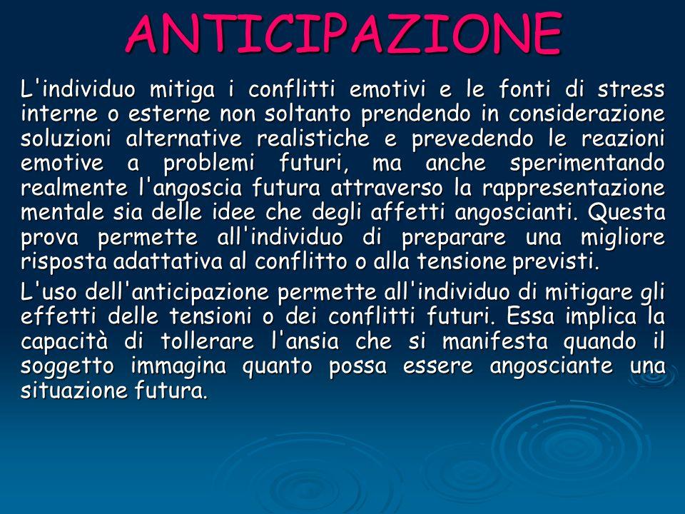 ANTICIPAZIONE L'individuo mitiga i conflitti emotivi e le fonti di stress interne o esterne non soltanto prendendo in considerazione soluzioni alterna