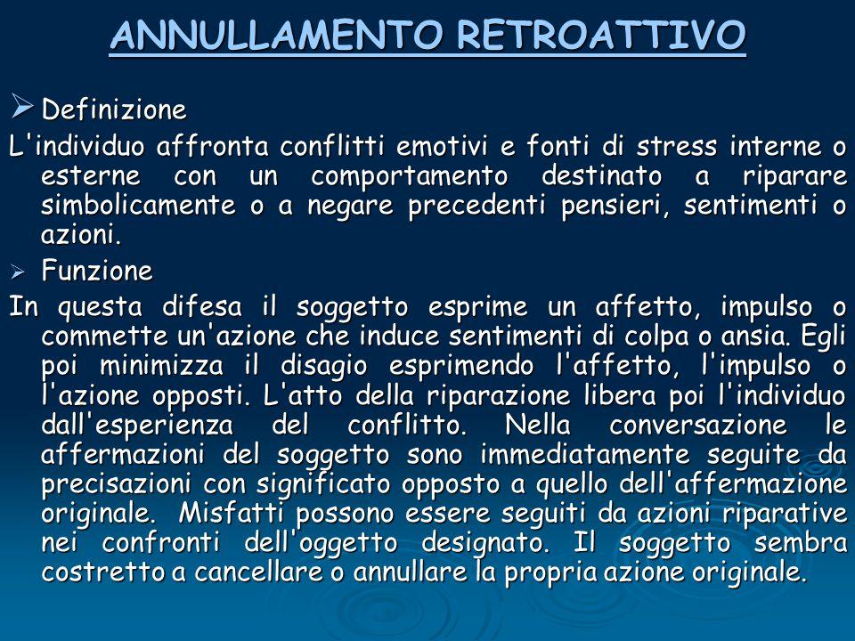 ANNULLAMENTO RETROATTIVO ANNULLAMENTO RETROATTIVO  Definizione L'individuo affronta conflitti emotivi e fonti di stress interne o esterne con un comp