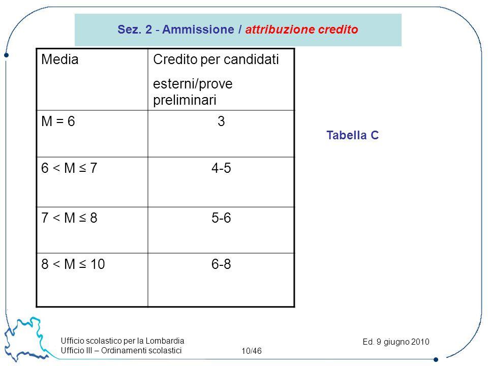 Ufficio scolastico per la Lombardia Ufficio III – Ordinamenti scolastici 10/46 Ed. 9 giugno 2010 Sez. 2 - Ammissione / attribuzione credito MediaCredi