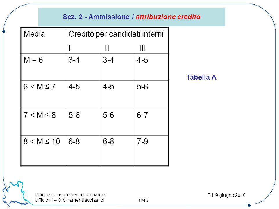 Ufficio scolastico per la Lombardia Ufficio III – Ordinamenti scolastici 8/46 Ed. 9 giugno 2010 Sez. 2 - Ammissione / attribuzione credito MediaCredit