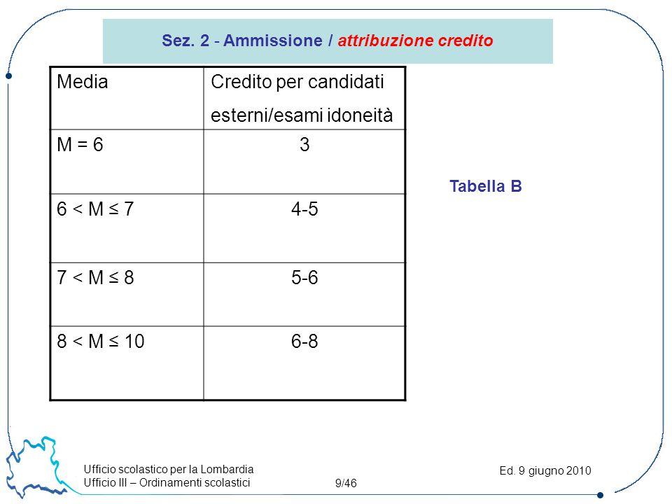 Ufficio scolastico per la Lombardia Ufficio III – Ordinamenti scolastici 9/46 Ed. 9 giugno 2010 Sez. 2 - Ammissione / attribuzione credito MediaCredit