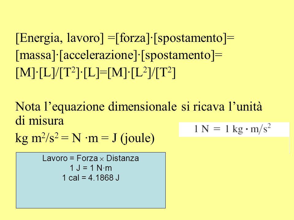 [Energia, lavoro] =[forza]·[spostamento]= [massa]·[accelerazione]·[spostamento]= [M]·[L]/[T 2 ]·[L]=[M]·[L 2 ]/[T 2 ] Nota l'equazione dimensionale si