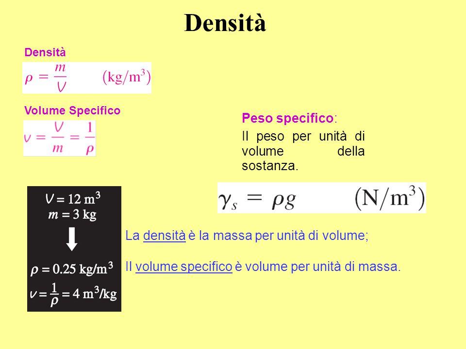 Densità La densità è la massa per unità di volume; Il volume specifico è volume per unità di massa. Densità Peso specifico: Il peso per unità di volum