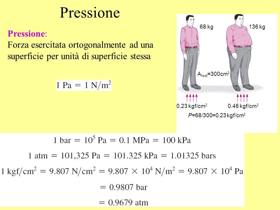 Pressione Pressione: Forza esercitata ortogonalmente ad una superficie per unità di superficie stessa 68 kg136 kg A feet =300cm 2 0.23 kgf/cm 2 0.46 k
