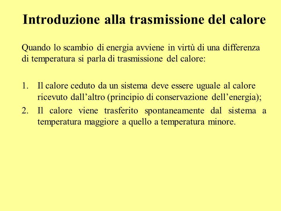 Introduzione alla trasmissione del calore Quando lo scambio di energia avviene in virtù di una differenza di temperatura si parla di trasmissione del
