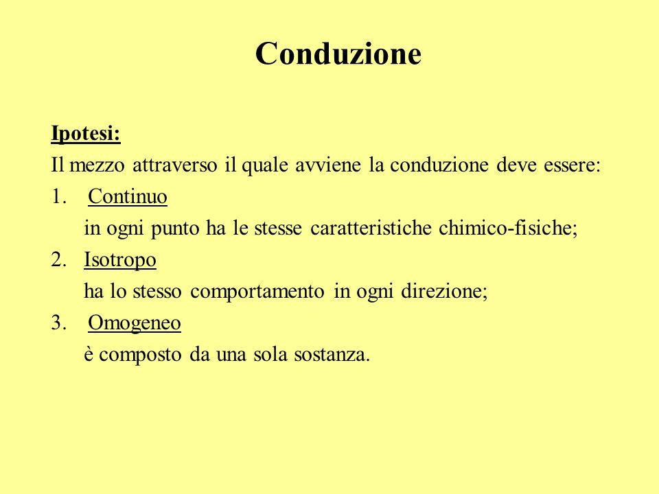Conduzione Ipotesi: Il mezzo attraverso il quale avviene la conduzione deve essere: 1.Continuo in ogni punto ha le stesse caratteristiche chimico-fisi