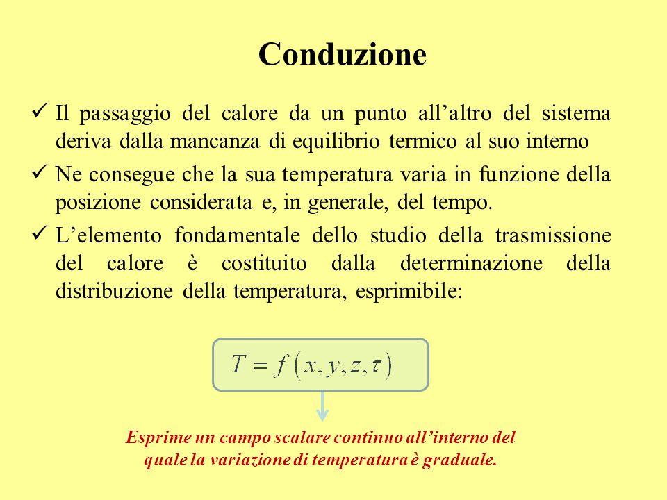 Conduzione Il passaggio del calore da un punto all'altro del sistema deriva dalla mancanza di equilibrio termico al suo interno Ne consegue che la sua