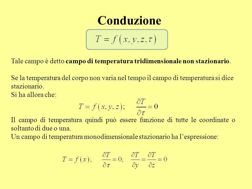 Tale campo è detto campo di temperatura tridimensionale non stazionario. Se la temperatura del corpo non varia nel tempo il campo di temperatura si di